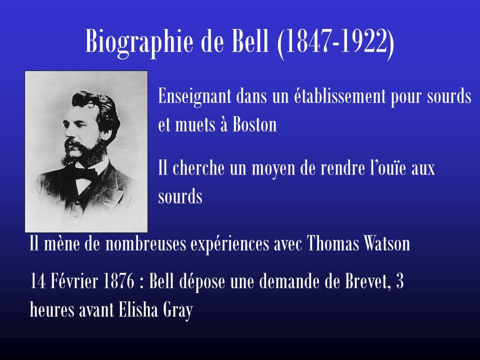Biographie de Bell (1847-1922) Enseignant dans un établissement pour sourds et muets à Boston Il cherche un moyen de rendre l'ouïe aux sourds Il mène