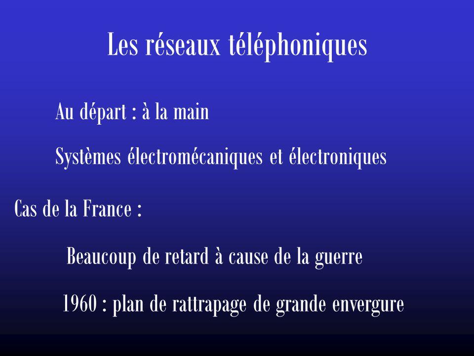 Les réseaux téléphoniques Au départ : à la main Systèmes électromécaniques et électroniques Cas de la France : Beaucoup de retard à cause de la guerre