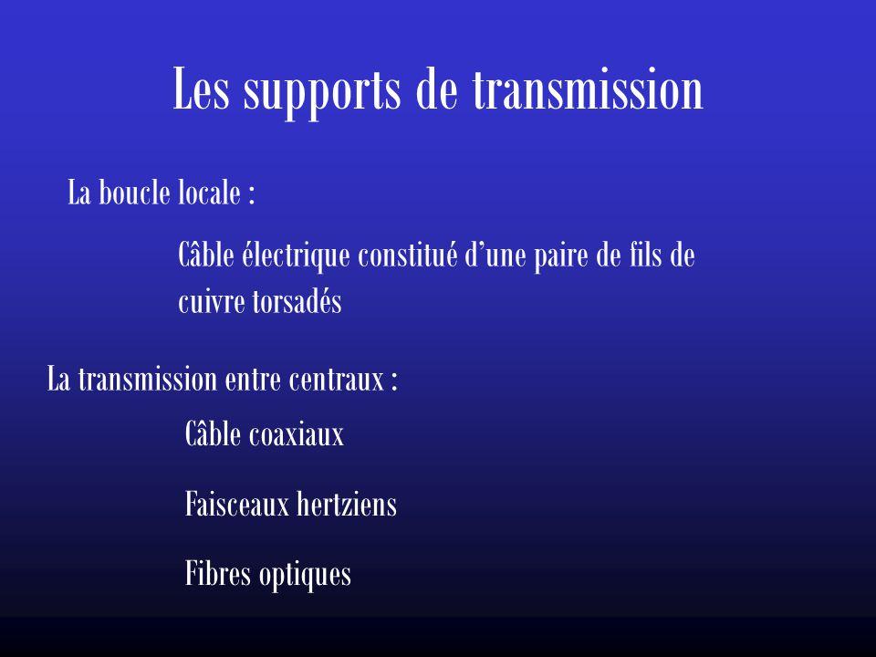 Les supports de transmission La boucle locale : La transmission entre centraux : Câble électrique constitué d'une paire de fils de cuivre torsadés Câb