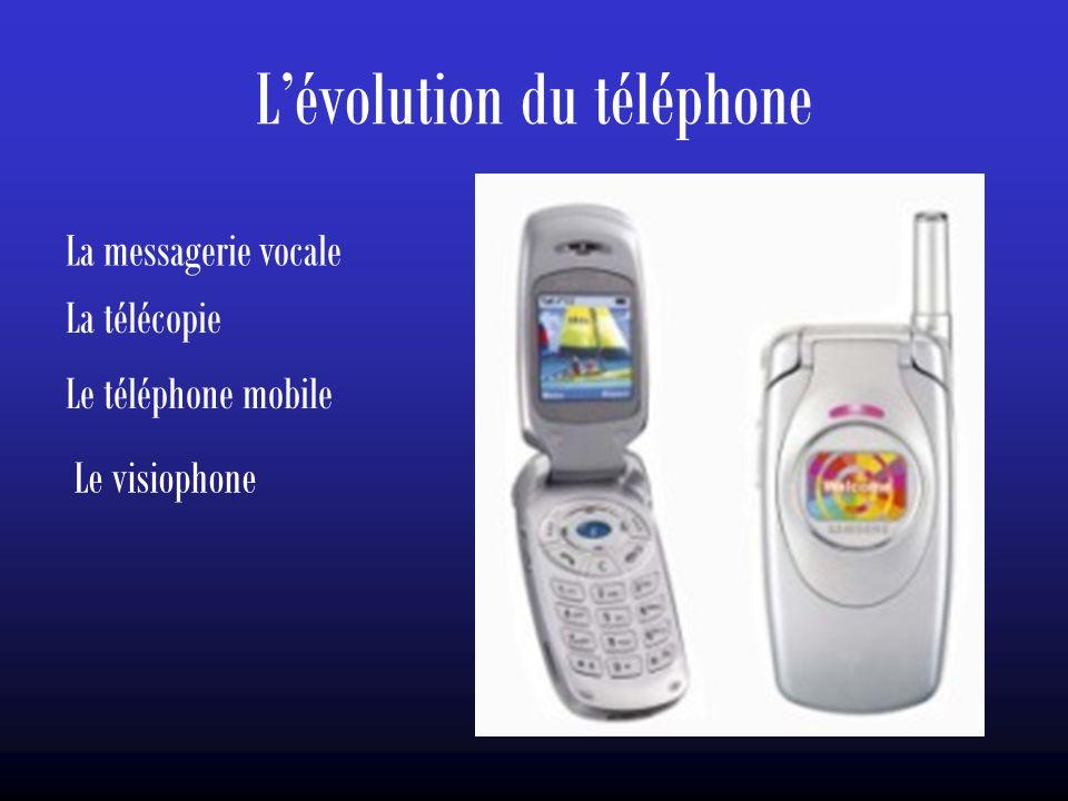 L'évolution du téléphone La messagerie vocale La télécopie Le téléphone mobile Le visiophone