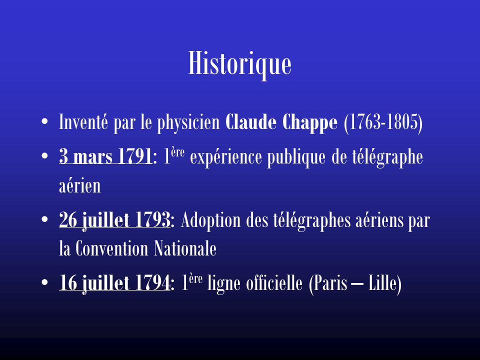 Historique •Inventé par le physicien Claude Chappe (1763-1805) •3 mars 1791: 1 ère expérience publique de télégraphe aérien •26 juillet 1793: Adoption