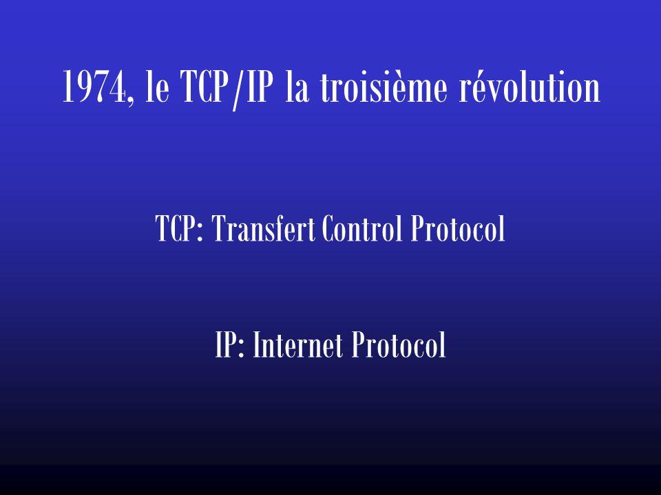1974, le TCP/IP la troisième révolution TCP: Transfert Control Protocol IP: Internet Protocol