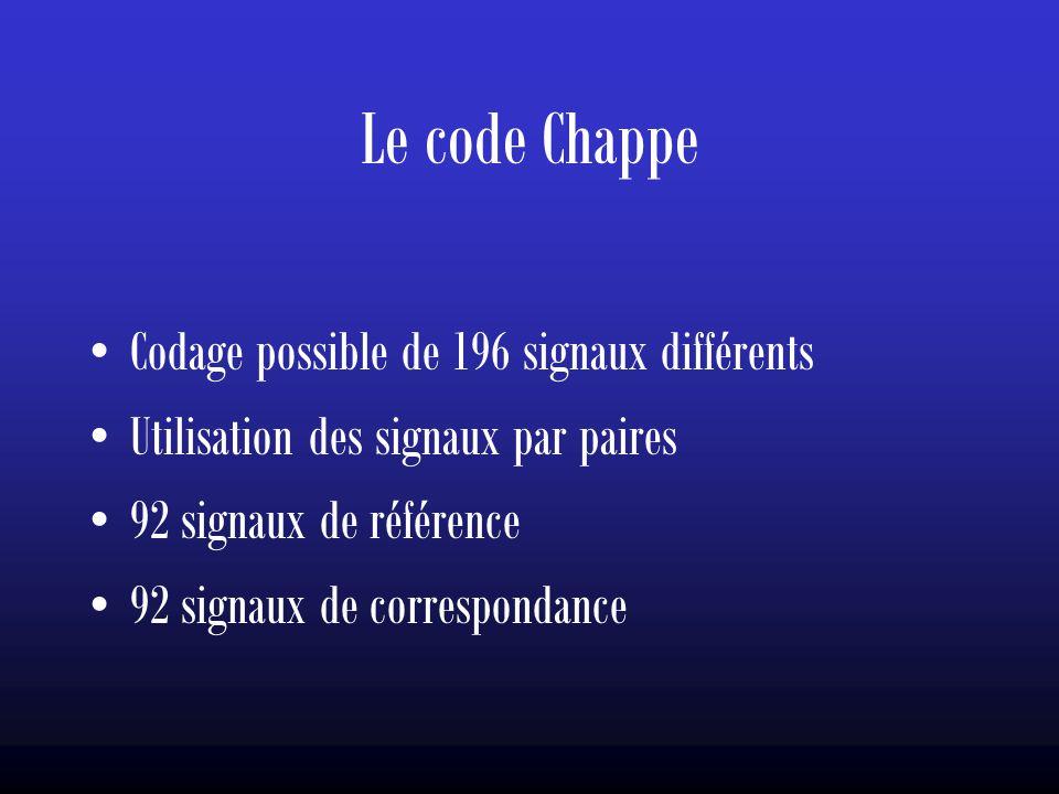 Le code Chappe •Codage possible de 196 signaux différents •Utilisation des signaux par paires •92 signaux de référence •92 signaux de correspondance