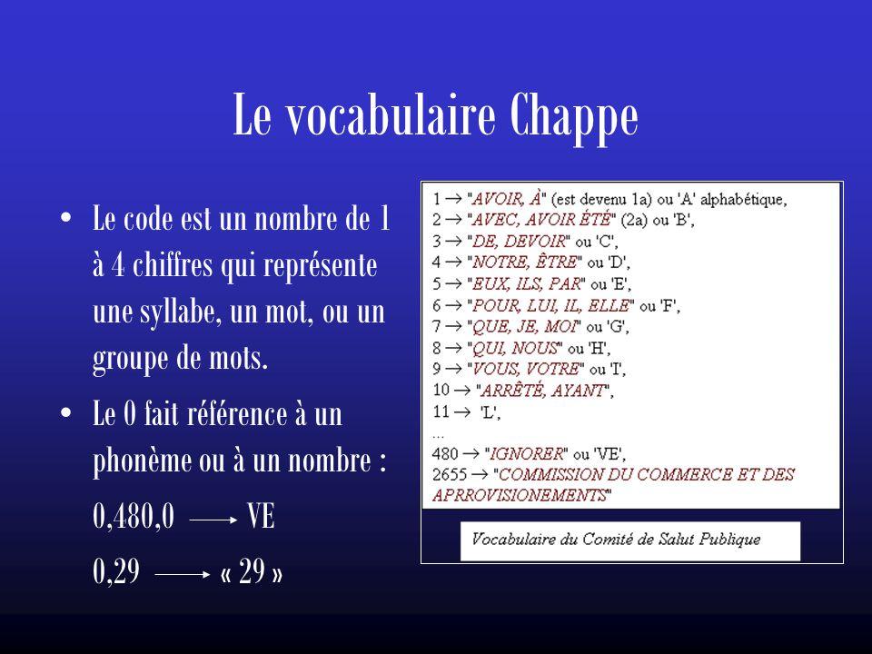 Le vocabulaire Chappe •Le code est un nombre de 1 à 4 chiffres qui représente une syllabe, un mot, ou un groupe de mots. •Le 0 fait référence à un pho