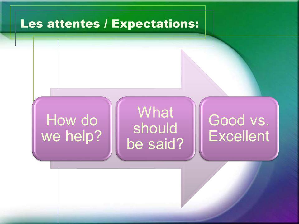 L'ordre du jour/ Agenda: Introduction - Power Point CREATE!!.