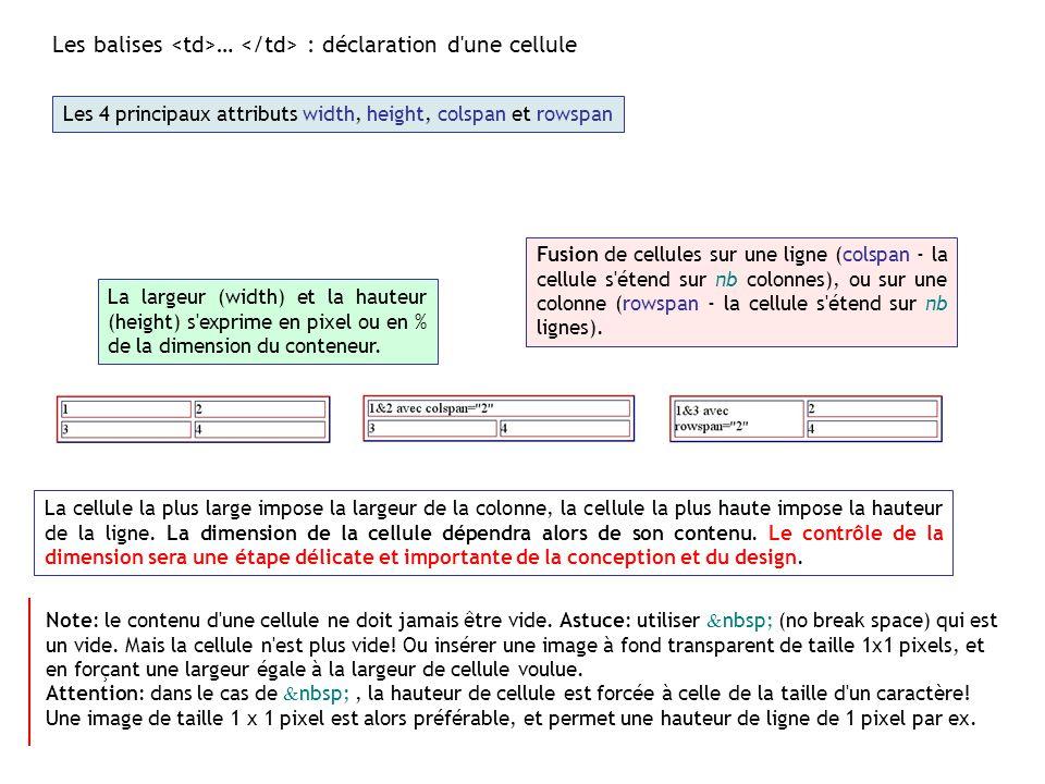 Les balises … : déclaration d'une cellule Les 4 principaux attributs width, height, colspan et rowspan La largeur (width) et la hauteur (height) s'exp