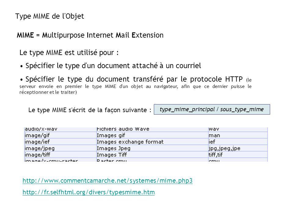 Type MIME de l'Objet MIME = Multipurpose Internet Mail Extension Le type MIME est utilisé pour : • Spécifier le type d'un document attaché à un courri
