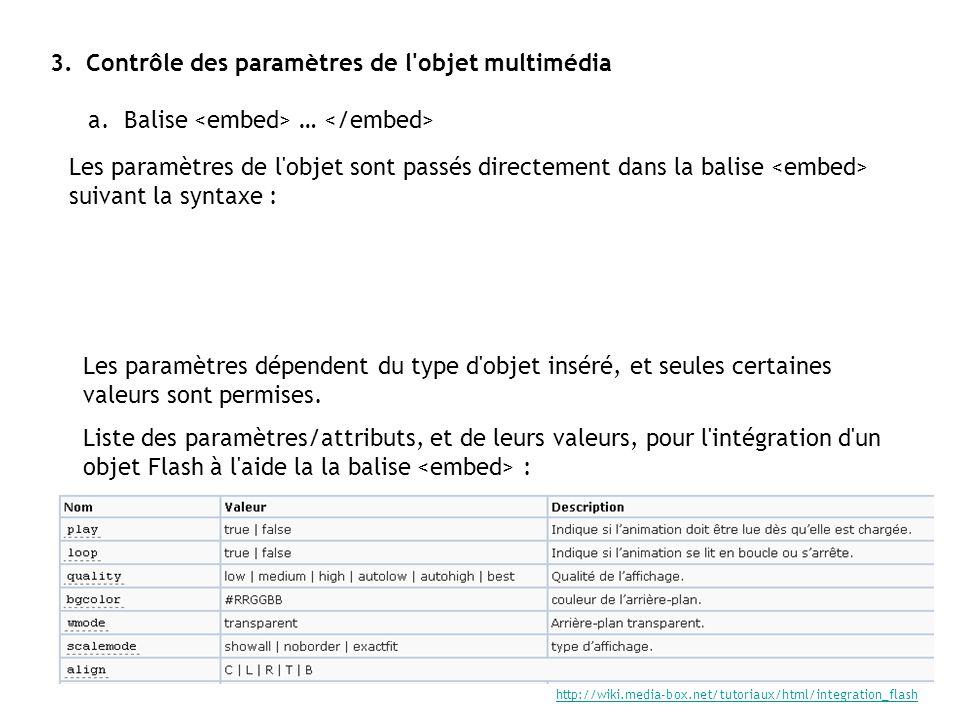3.Contrôle des paramètres de l'objet multimédia a.Balise … Les paramètres de l'objet sont passés directement dans la balise suivant la syntaxe : Les p