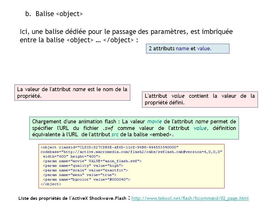 b.Balise Ici, une balise dédiée pour le passage des paramètres, est imbriquée entre la balise … : 2 attributs name et value. Liste des propriétés de l