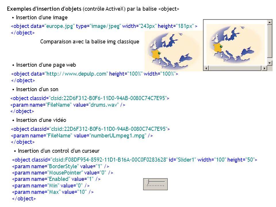 Exemples d'insertion d'objets (contrôle ActiveX) par la balise • Insertion d'une image Comparaison avec la balise img classique • Insertion d'une page