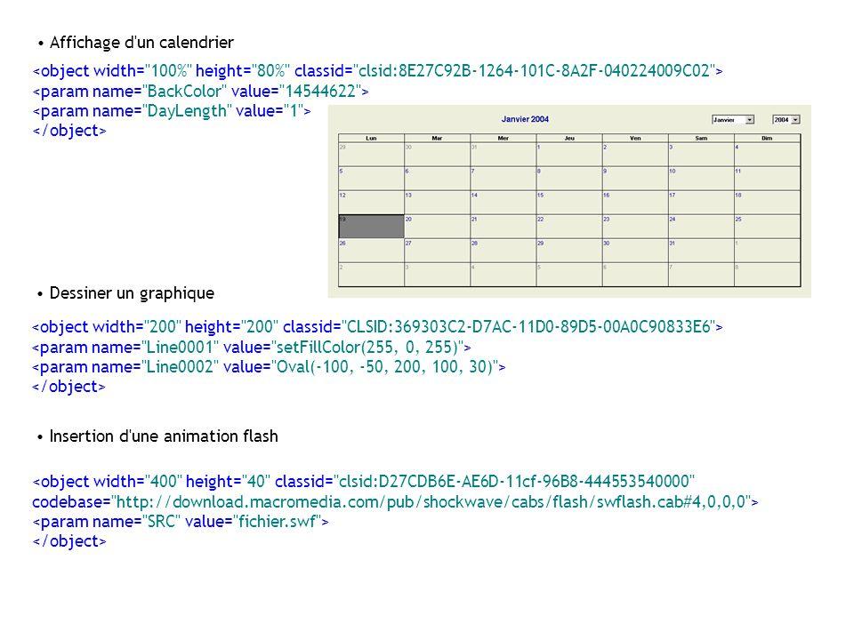 • Affichage d'un calendrier • Dessiner un graphique <object width=