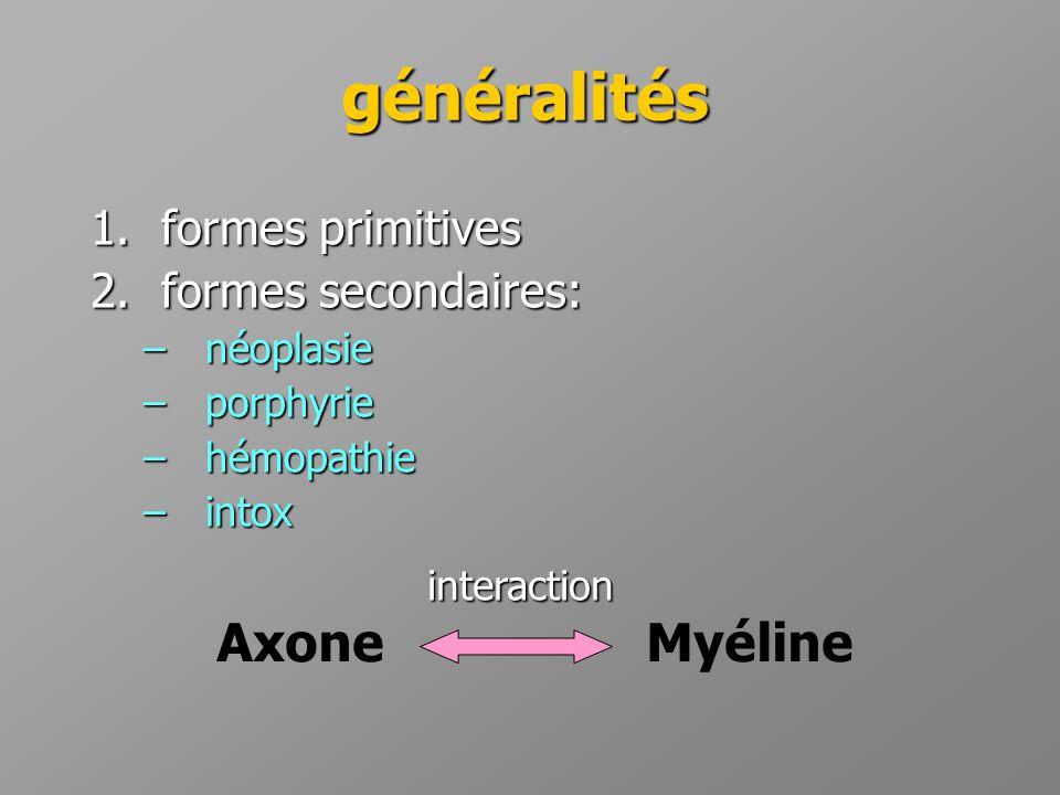 généralités 1.formes primitives 2.formes secondaires: –néoplasie –porphyrie –hémopathie –intox Axone Myéline interaction