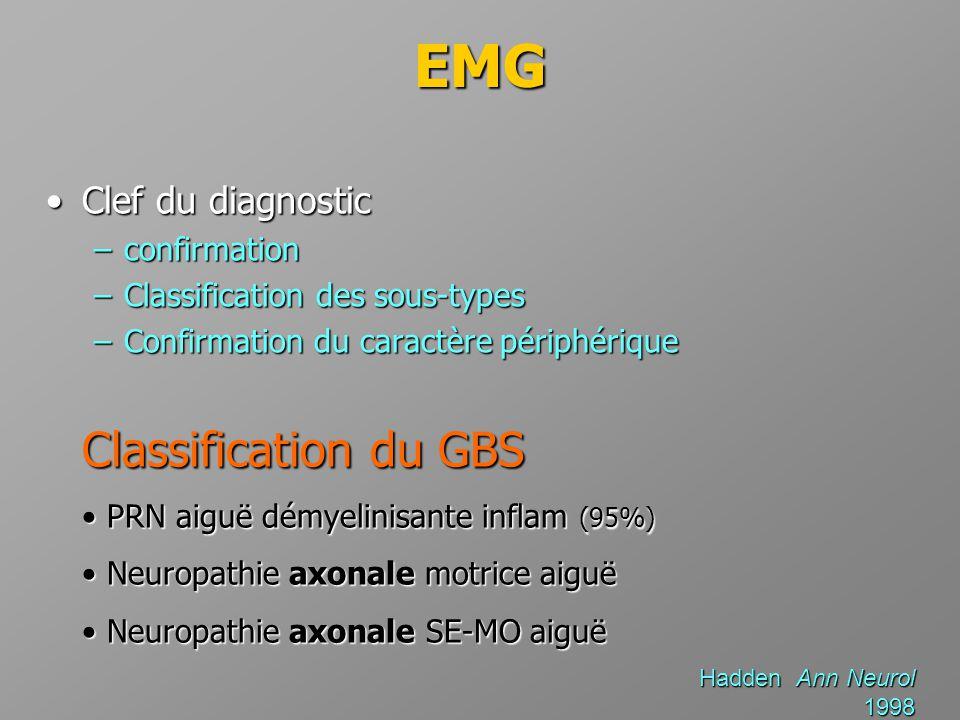 EMG •Clef du diagnostic –confirmation –Classification des sous-types –Confirmation du caractère périphérique Classification du GBS • PRN aiguë démyeli
