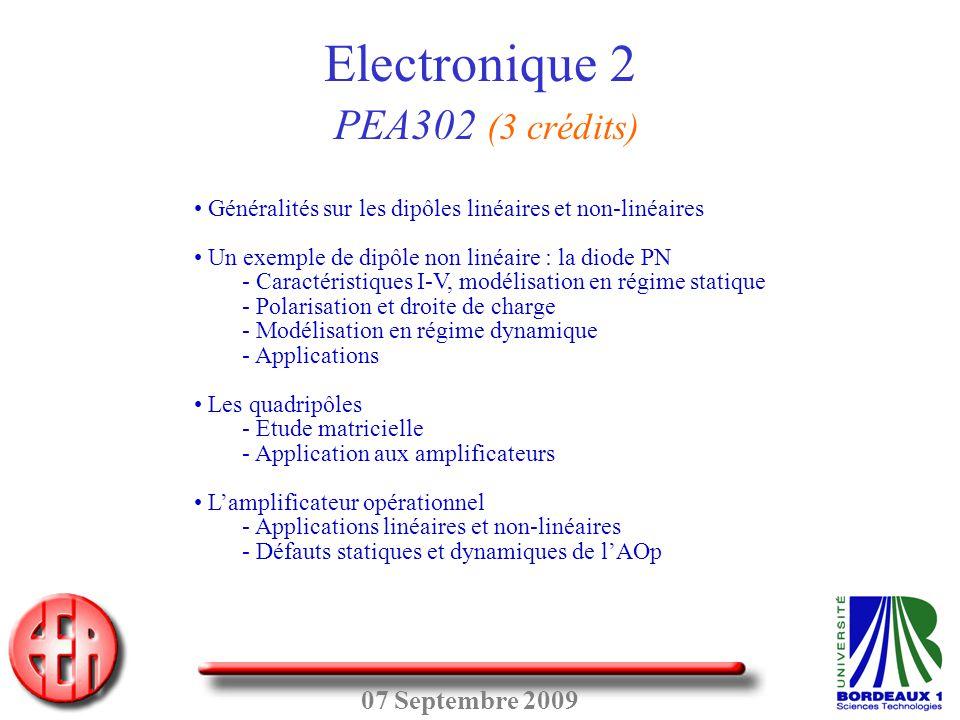 07 Septembre 2009 • Généralités sur les dipôles linéaires et non-linéaires • Un exemple de dipôle non linéaire : la diode PN - Caractéristiques I-V, m