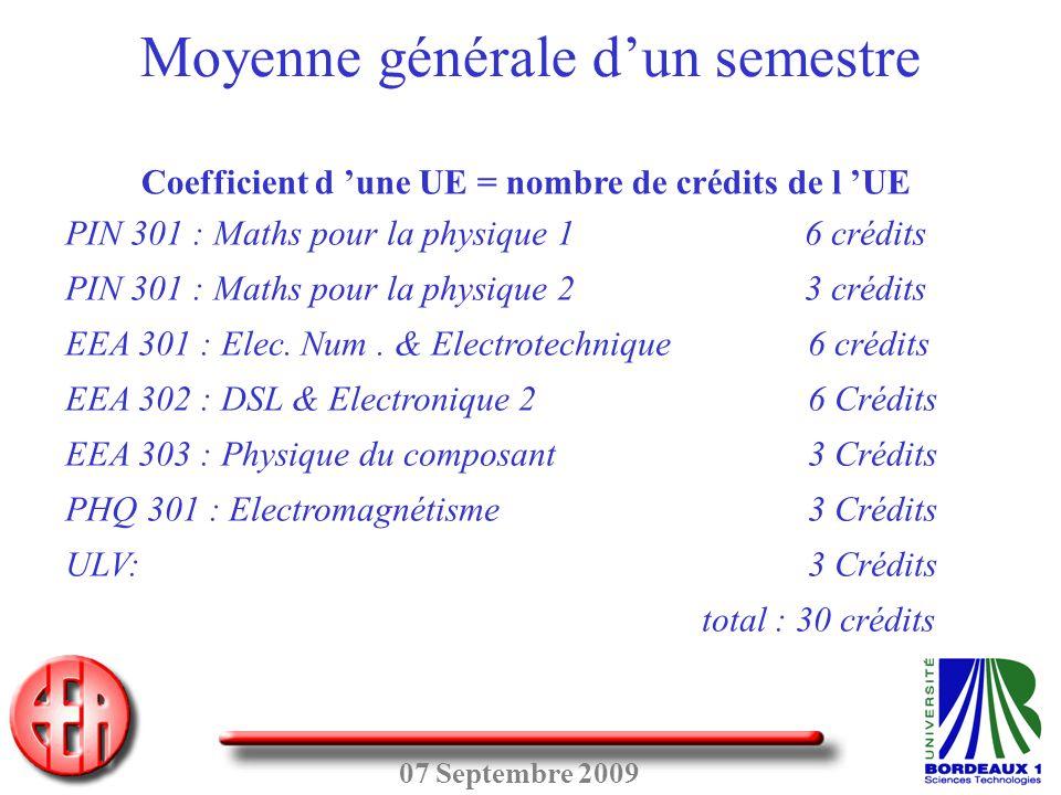 07 Septembre 2009 Coefficient d 'une UE = nombre de crédits de l 'UE Moyenne générale d'un semestre PIN 301 : Maths pour la physique 1 6 crédits PIN 3