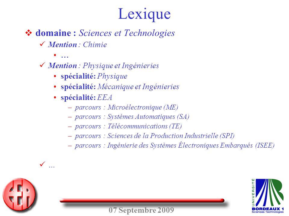 07 Septembre 2009 Lexique  domaine : Sciences et Technologies  Mention : Chimie •…  Mention : Physique et Ingénieries •spécialité: Physique •spécia