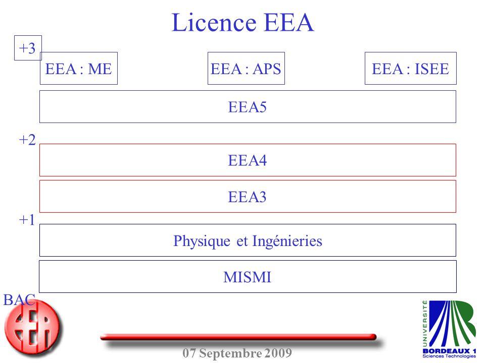 07 Septembre 2009 Licence EEA MISMI Physique et Ingénieries EEA3 EEA : MEEEA : APS EEA5 EEA4 BAC +1 +2 +3 EEA : ISEE