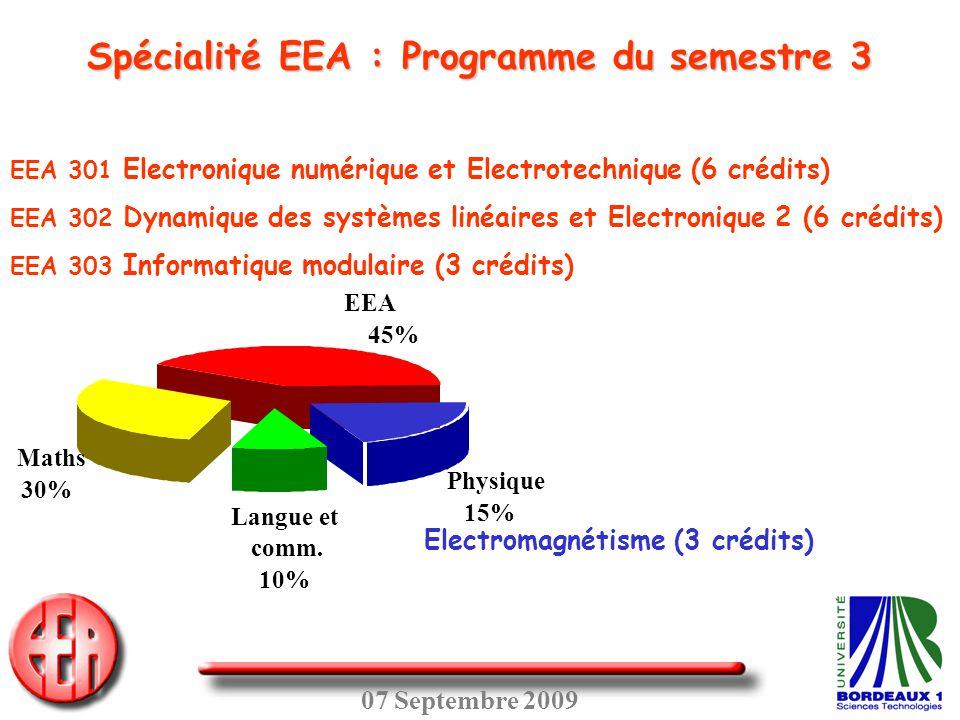07 Septembre 2009 Spécialité EEA : Programme du semestre 3 EEA 45% Maths 30% Physique 15% Langue et comm. 10% EEA 301 Electronique numérique et Electr