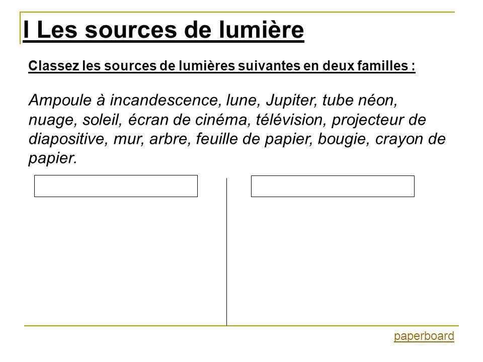 Classez les sources de lumières suivantes en deux familles : Ampoule à incandescence, lune, Jupiter, tube néon, nuage, soleil, écran de cinéma, télévi