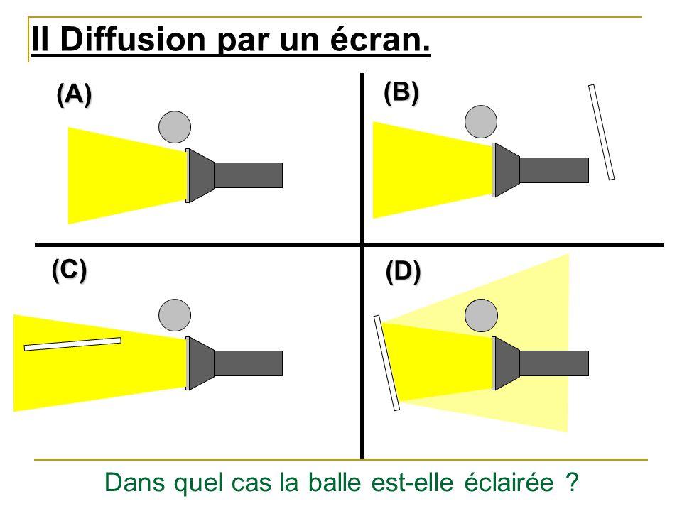 Dans quel cas la balle est-elle éclairée ? (A) (B) (D) (C) II Diffusion par un écran.