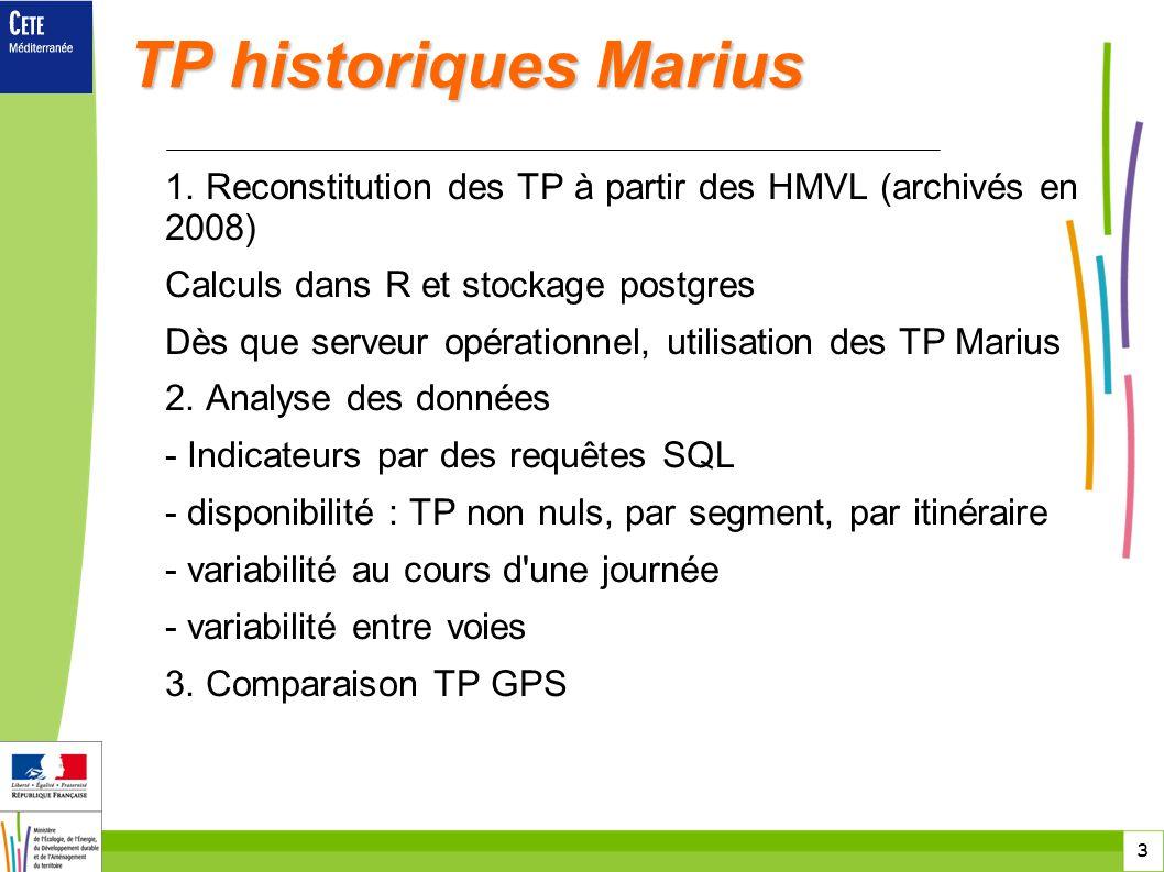 3 TP historiques Marius 1. Reconstitution des TP à partir des HMVL (archivés en 2008) Calculs dans R et stockage postgres Dès que serveur opérationnel