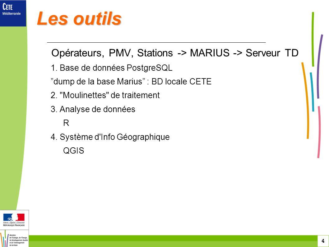"""4 Les outils Opérateurs, PMV, Stations -> MARIUS -> Serveur TD 1. Base de données PostgreSQL """"dump de la base Marius"""" : BD locale CETE 2."""