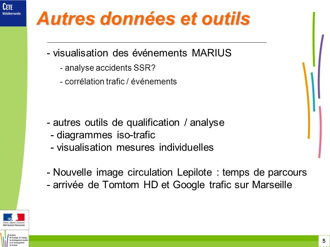 5 Autres données et outils - visualisation des événements MARIUS - analyse accidents SSR? - corrélation trafic / événements - autres outils de qualifi