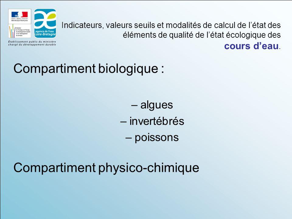 Indicateurs, valeurs seuils et modalités de calcul de l'état des éléments de qualité de l'état écologique des cours d'eau.