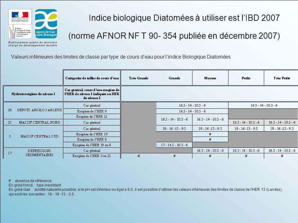 Indice biologique Diatomées à utiliser est l'IBD 2007 (norme AFNOR NF T 90- 354 publiée en décembre 2007) Valeurs inférieures des limites de classe par type de cours d'eau pour l'indice Biologique Diatomées # : absence de référence.