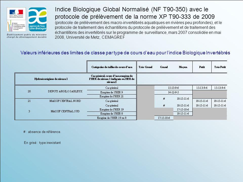 Indice Biologique Global Normalisé (NF T90-350) avec le protocole de prélèvement de la norme XP T90-333 de 2009 (protocole de prélèvement des macro-invertébrés aquatiques en rivières peu profondes), et le protocole de traitement des échantillons du protocole de prélèvement et de traitement des échantillons des invertébrés sur le programme de surveillance, mars 2007 consolidée en mai 2008, Université de Metz, CEMAGREF Valeurs inférieures des limites de classe par type de cours d'eau pour l'indice Biologique Invertébrés # : absence de référence.