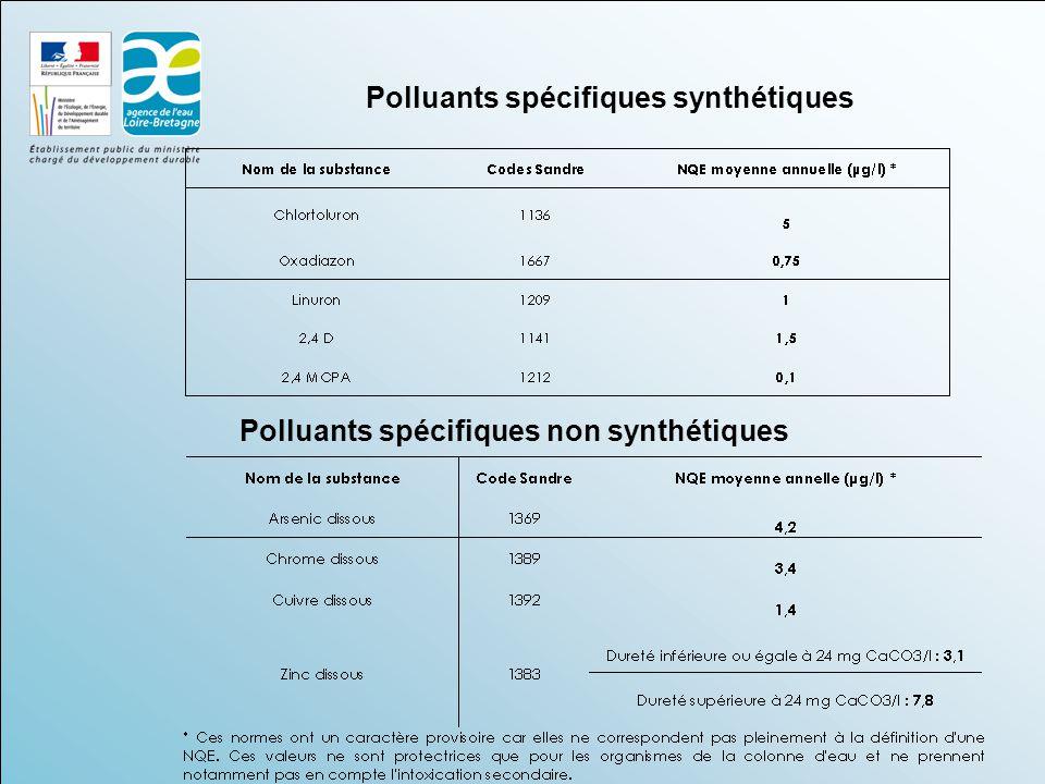 Polluants spécifiques synthétiques Polluants spécifiques non synthétiques