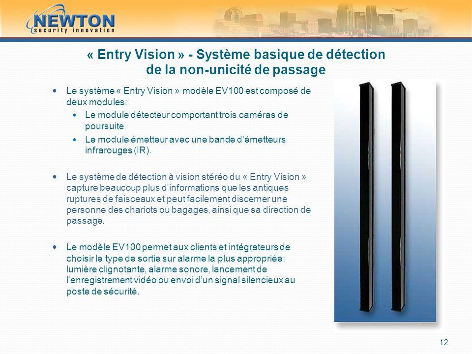 « Entry Vision » - Système basique de détection de la non-unicité de passage  Le système « Entry Vision » modèle EV100 est composé de deux modules: 