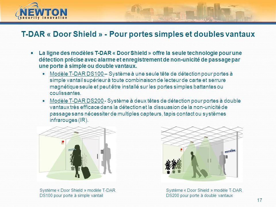 T-DAR « Door Shield » - Pour portes simples et doubles vantaux  La ligne des modèles T-DAR « Door Shield » offre la seule technologie pour une détection précise avec alarme et enregistrement de non-unicité de passage par une porte à simple ou double vantaux.
