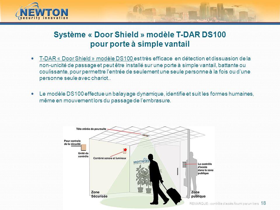 Système « Door Shield » modèle T-DAR DS100 pour porte à simple vantail  T-DAR « Door Shield » modèle DS100 est très efficace en détection et dissuasi