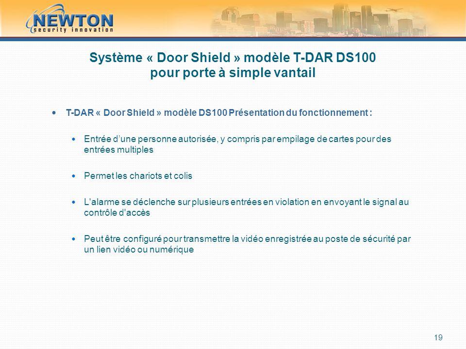 Système « Door Shield » modèle T-DAR DS100 pour porte à simple vantail  T-DAR « Door Shield » modèle DS100 Présentation du fonctionnement :  Entrée