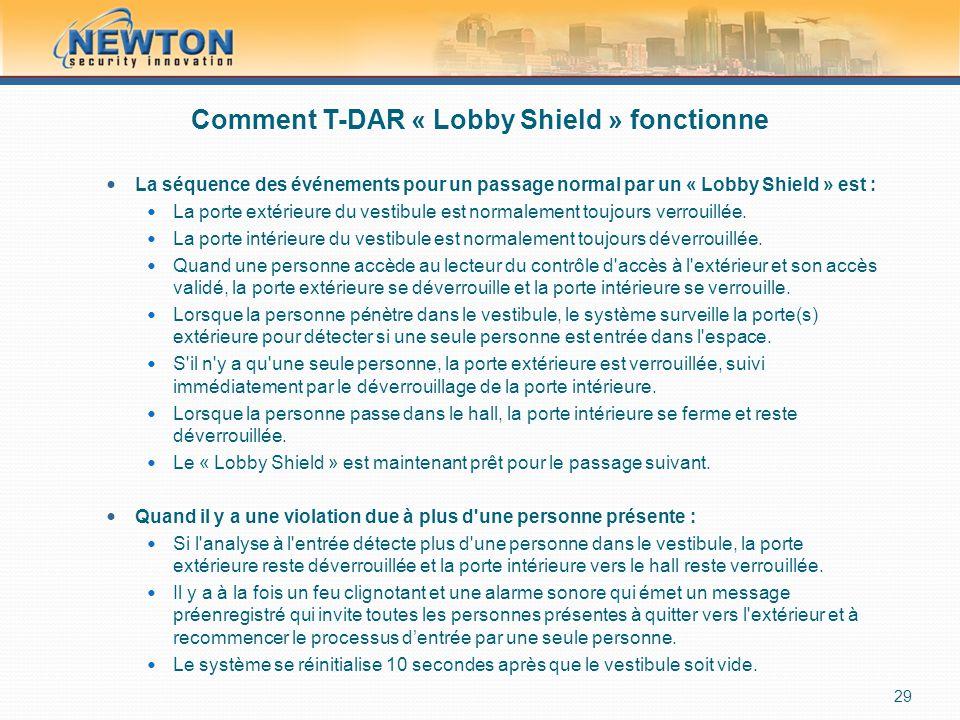 Comment T-DAR « Lobby Shield » fonctionne  La séquence des événements pour un passage normal par un « Lobby Shield » est :  La porte extérieure du vestibule est normalement toujours verrouillée.
