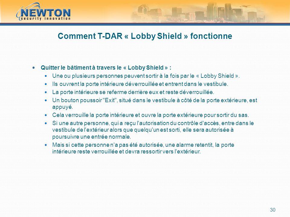 Comment T-DAR « Lobby Shield » fonctionne  Quitter le bâtiment à travers le « Lobby Shield » :  Une ou plusieurs personnes peuvent sortir à la fois par le « Lobby Shield ».