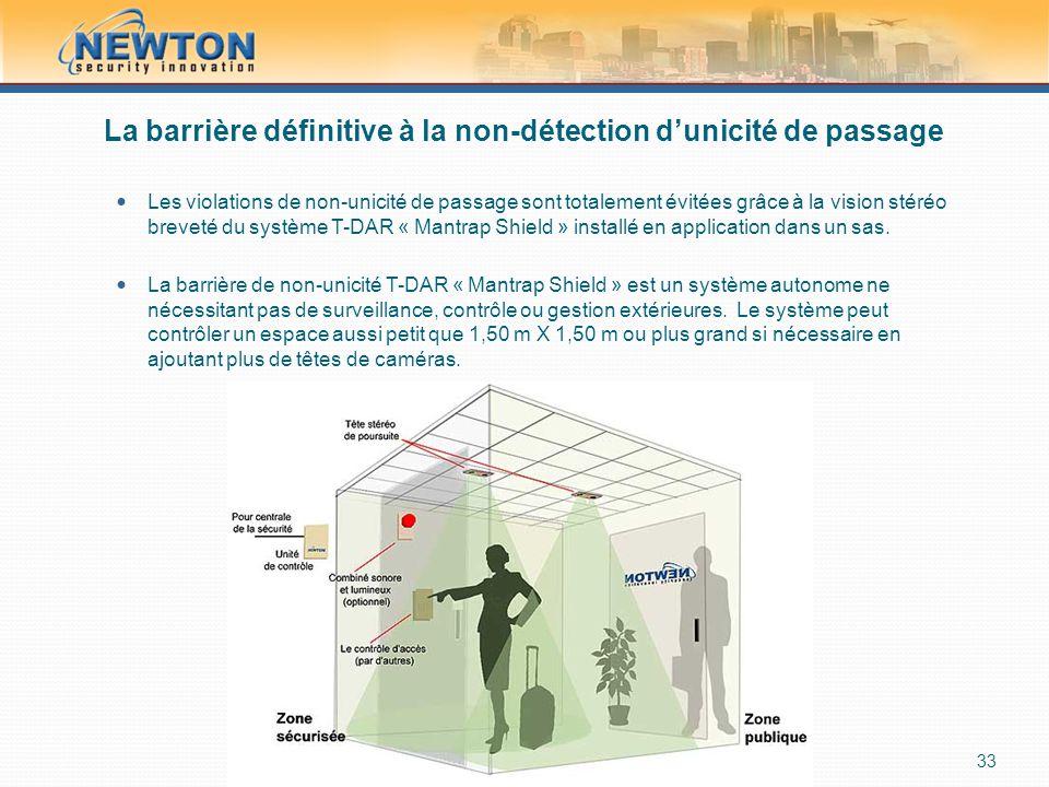 La barrière définitive à la non-détection d'unicité de passage  Les violations de non-unicité de passage sont totalement évitées grâce à la vision stéréo breveté du système T-DAR « Mantrap Shield » installé en application dans un sas.