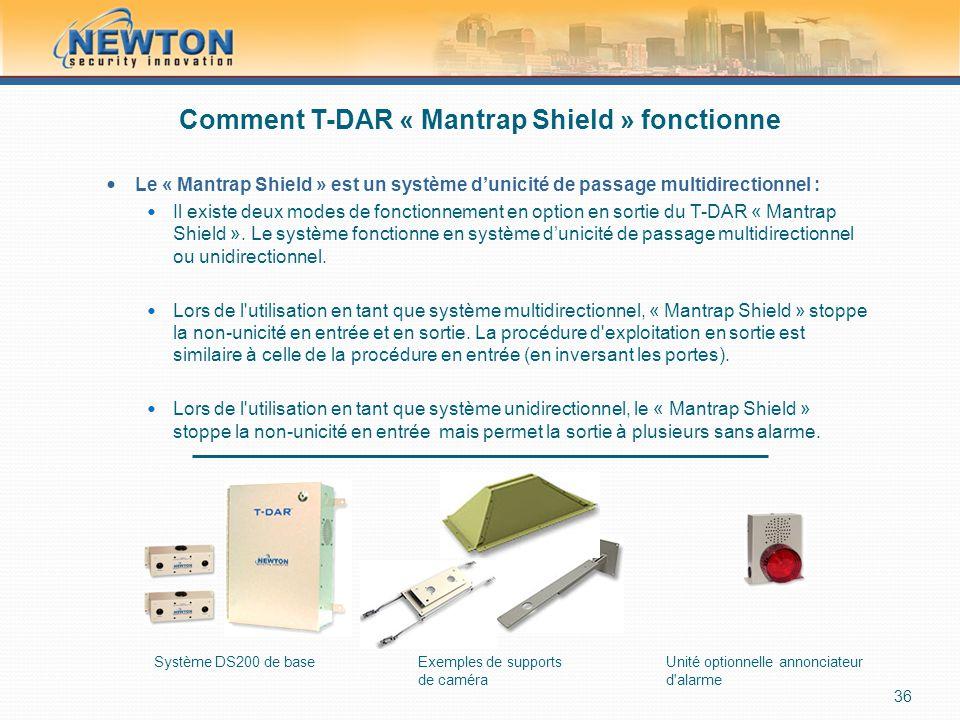 Comment T-DAR « Mantrap Shield » fonctionne  Le « Mantrap Shield » est un système d'unicité de passage multidirectionnel :  Il existe deux modes de fonctionnement en option en sortie du T-DAR « Mantrap Shield ».
