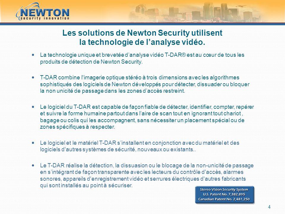 Les solutions de Newton Security utilisent la technologie de l'analyse vidéo.  La technologie unique et brevetée d'analyse vidéo T-DAR® est au cœur d