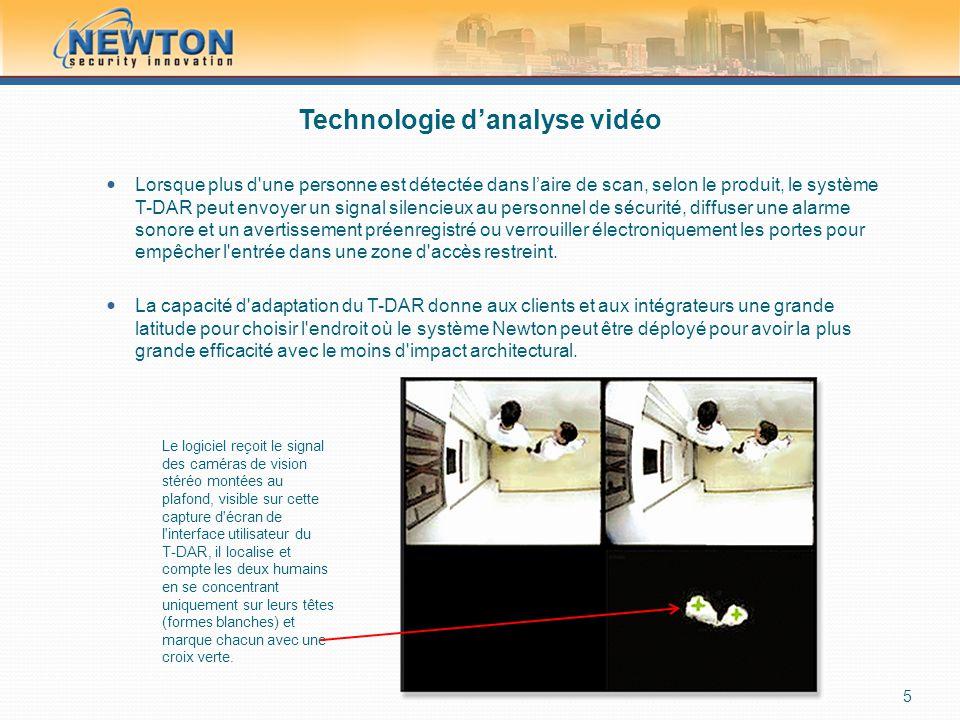 Technologie d'analyse vidéo  Lorsque plus d'une personne est détectée dans l'aire de scan, selon le produit, le système T-DAR peut envoyer un signal
