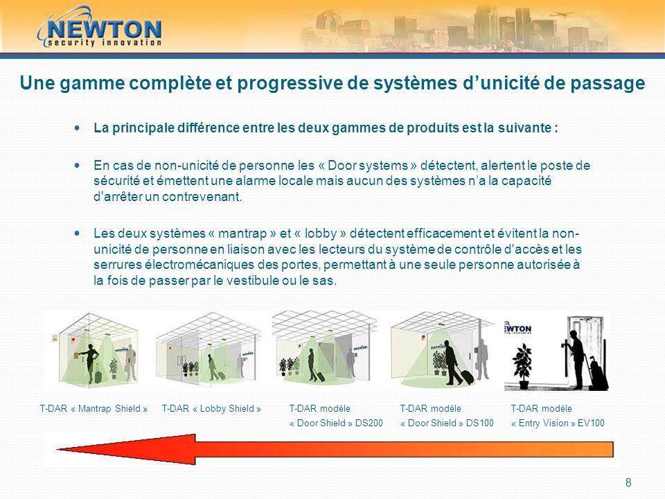Une gamme complète et progressive de systèmes d'unicité de passage  La principale différence entre les deux gammes de produits est la suivante :  En