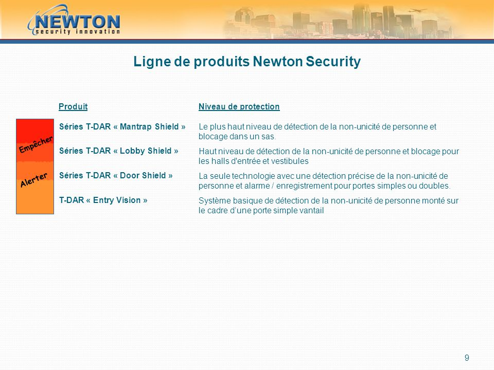 Ligne de produits Newton Security 9 ProduitNiveau de protection Séries T-DAR « Mantrap Shield »Le plus haut niveau de détection de la non-unicité de personne et blocage dans un sas.