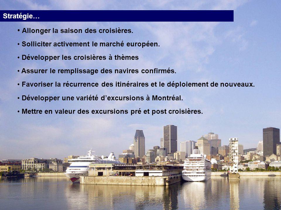 Stratégie… • Allonger la saison des croisières. • Solliciter activement le marché européen.