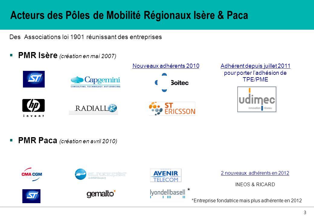 Des Associations loi 1901 réunissant des entreprises  PMR Isère (création en mai 2007)  PMR Paca (création en avril 2010) Acteurs des Pôles de Mobil