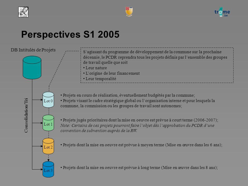Perspectives S1 2005 • Projets en cours de réalisation, éventuellement budgétés par la commune; • Projets visant le cadre stratégique global ou l'organisation interne et pour lesquels la commune, la commission ou les groupes de travail sont autonomes; DB Intitulés de Projets S'agissant du programme de développement de la commune sur la prochaine décennie, le PCDR reprendra tous les projets définis par l'ensemble des groupes de travail quelle que soit • Leur nature • L'origine de leur financement • Leur temporalité • Projets jugés prioritaires dont la mise en oeuvre est prévue à court terme (2006-2007); Note: Certains de ces projets pourront faire l'objet dès l'approbation du PCDR d'une convention de subvention auprès de la RW.