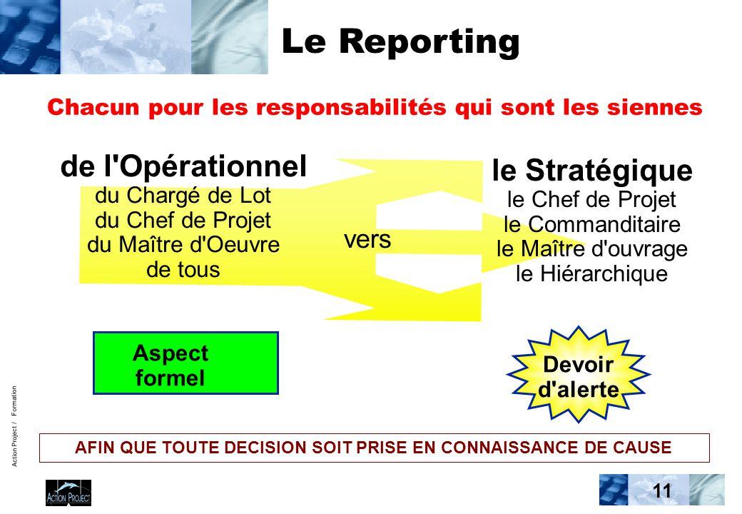 Action Project / Formation 11 Chacun pour les responsabilités qui sont les siennes AFIN QUE TOUTE DECISION SOIT PRISE EN CONNAISSANCE DE CAUSE de l'Op