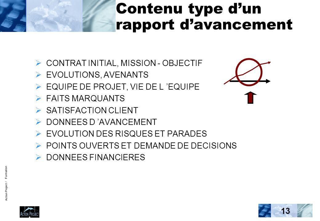 Action Project / Formation 13 Contenu type d'un rapport d'avancement  CONTRAT INITIAL, MISSION - OBJECTIF  EVOLUTIONS, AVENANTS  EQUIPE DE PROJET,
