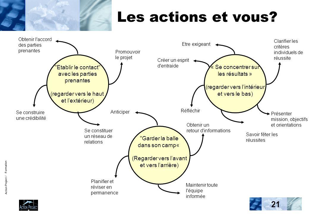 Action Project / Formation 21 Les actions et vous?