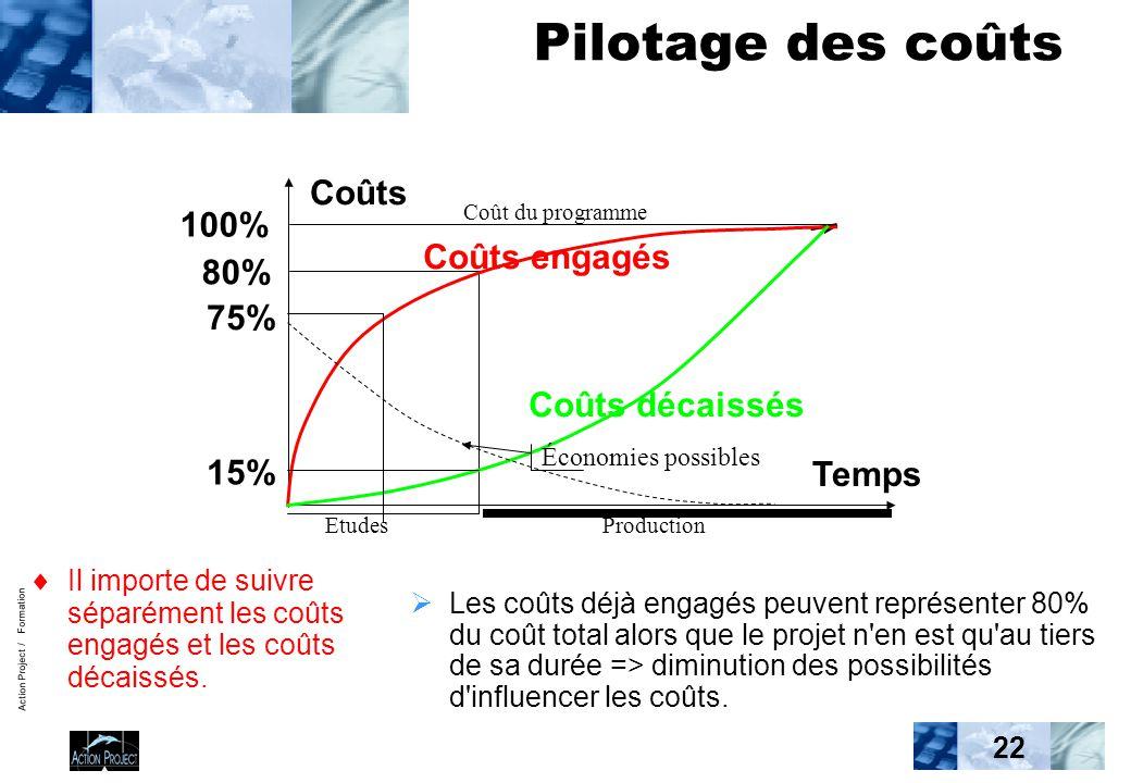 Action Project / Formation 22 Pilotage des coûts  Il importe de suivre séparément les coûts engagés et les coûts décaissés.  Les coûts déjà engagés